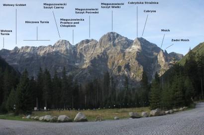 Panorama z Polany Włosienicy